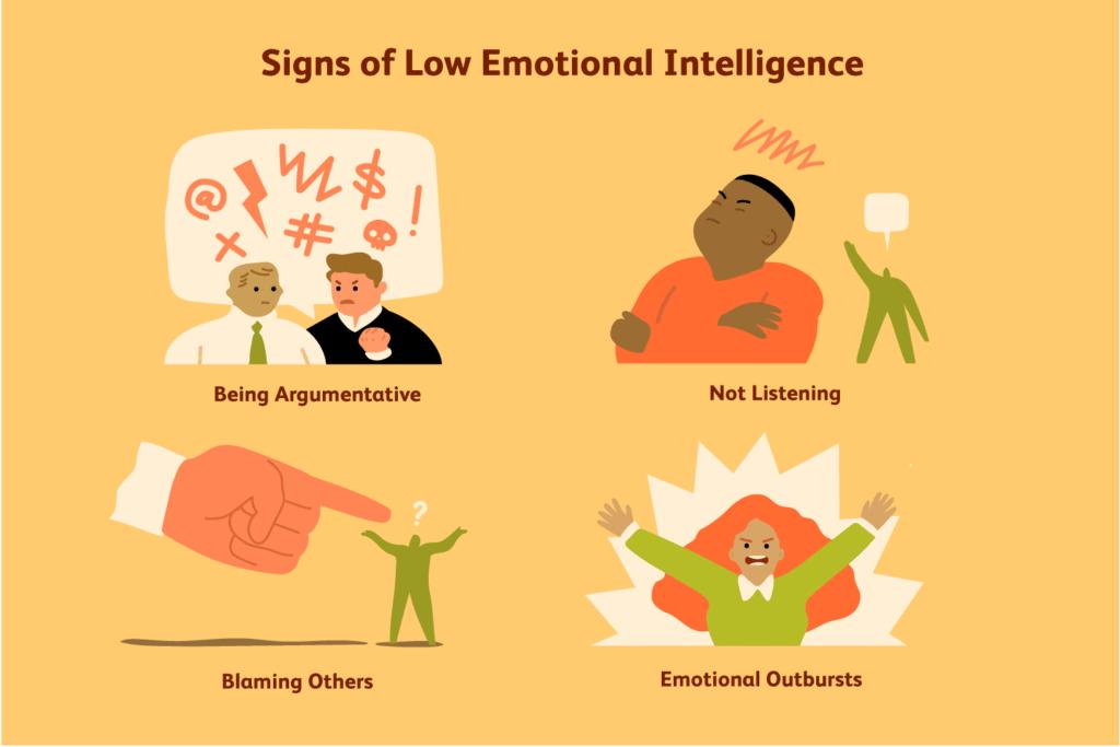 Emotional Intelligence - Workonic